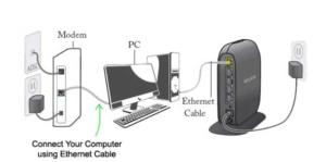 Belkin Router setup